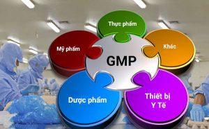 Ưu điểm của GMP, lợi ích của GMP mang lại cho doanh nghiệp dược