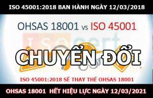 THÔNG TIN VỀ VIỆC CHUYỂN ĐỔIOHSAS 18001SANG ISO 45001